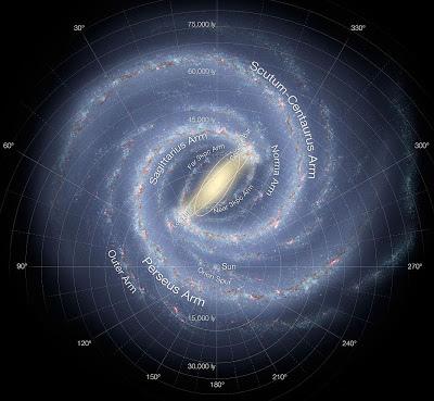 太陽系以外的電漿尚未完全脫離電漿異常的影響,特別是沿著獵戶臂向外延伸的電漿線性通道.jpg