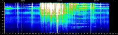 電漿活動在冥想過1小時之後大幅增加然後持續了將近36小時.jpg