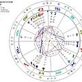 星象圖顯示會在冥想當天形成一個強大的天相大三角.jpg