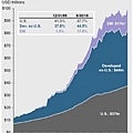 全球債券市場.jpg
