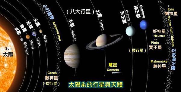 太陽系的行星與天體.jpg