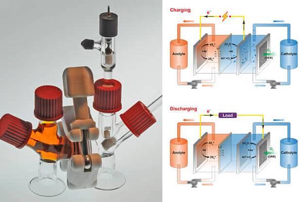 麻省理工開發「吐氧充電」電池.jpg