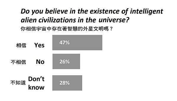 外星生命存在的全球性研究結果2.jpg
