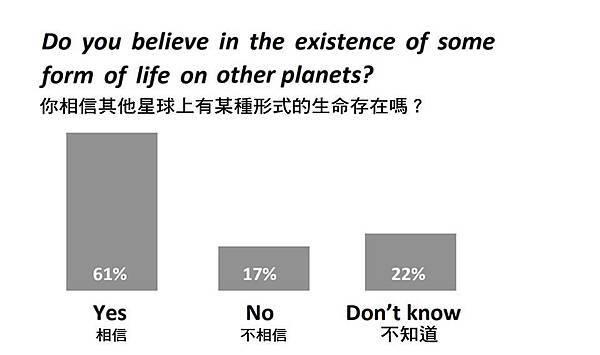外星生命存在的全球性研究結果1.jpg