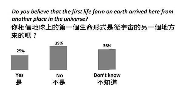 外星生命存在的全球性研究結果5.jpg