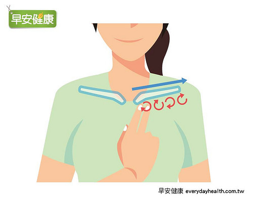 STEP2.兩隻手指頭併攏在鎖骨正下方畫圓.jpg