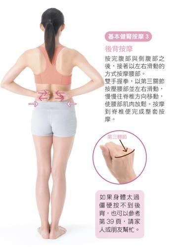 基本健腎按摩3.jpg