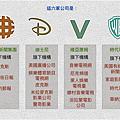 美國媒體由六家公司控制.png