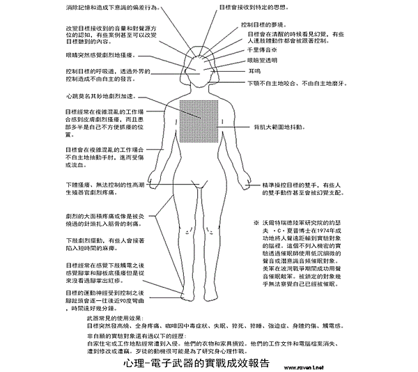 電磁波對人體影響1.png