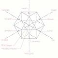 向量平衡和傳統醫學也有關聯,繪製出了用於針灸的能量脈絡系統1.jpg