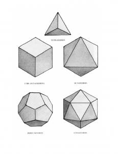 五大柏拉圖立方體 — 四面體,六面體、八面體、十二面體和二十面體.png