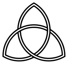 雙魚囊(Vesica Pisces)是神聖幾何的基本構成.png