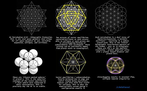 下面這些圖形說明了什麼是向量平衡,它如何與生命之花以及星系光網格匹配起來2.png