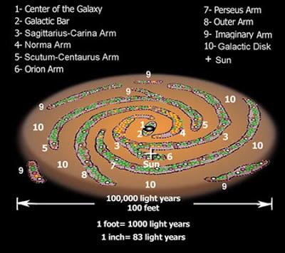 觀想帶電藍光穿過獵戶座星門進入太陽系;穿過太陽系內所有眾生;穿過自己的身體,進入地球的中心2.jpg