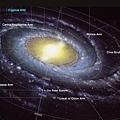 觀想帶電藍光穿過獵戶座星門進入太陽系;穿過太陽系內所有眾生;穿過自己的身體,進入地球的中心1.jpg