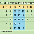 2014-18麥田圈統計.jpg