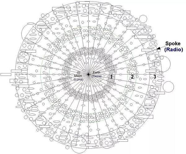 是銀河艦隊的分佈圖.jpg