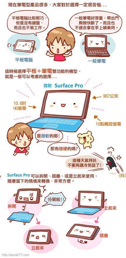 漫畫-20140104-微軟SurfacePro-0-01.jpg