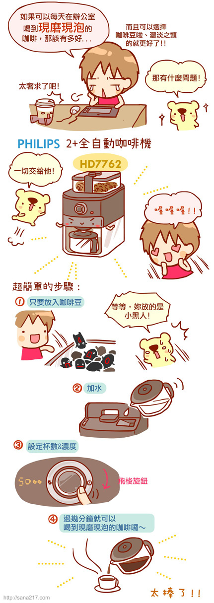 漫畫-20141110-飛利浦咖啡機(版本二)-2-改.jpg
