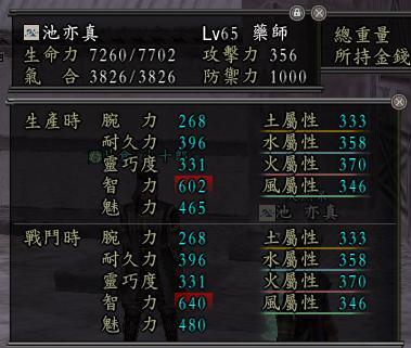 藥師血7700