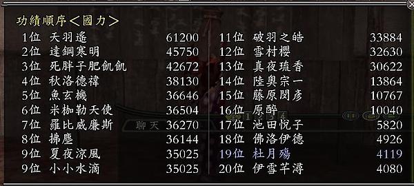 0224國力四千前20.JPG