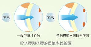 螢幕快照 2012-12-11 下午11.12.57