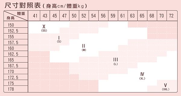 尺寸對照表.png