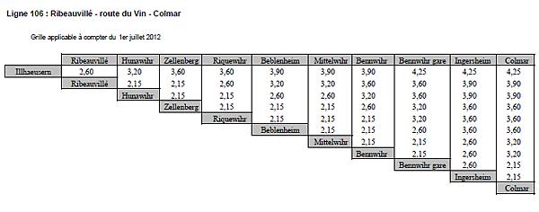 bus price