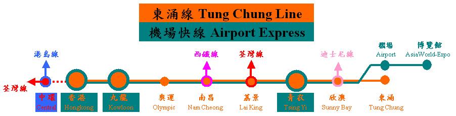 機場快線路線圖.bmp