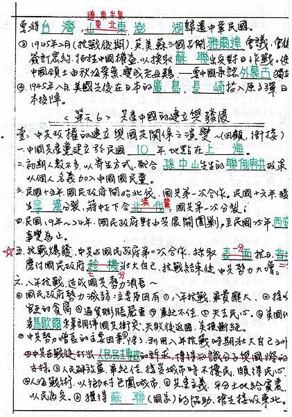 歷史作業001