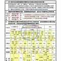 102房屋交易所得稅規定.jpg