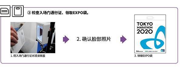 participation_guide_cn_頁面_09-2.jpg