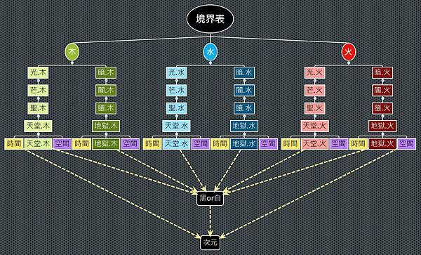 境界表.jpg