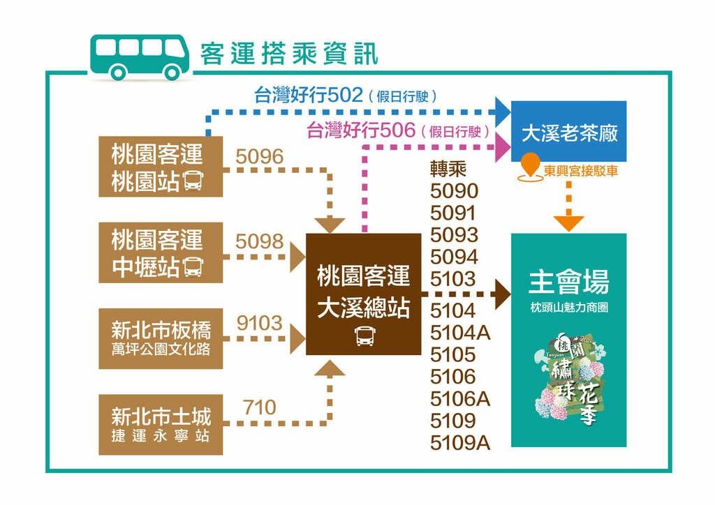 桃園繡球花客運搭乘交通資訊