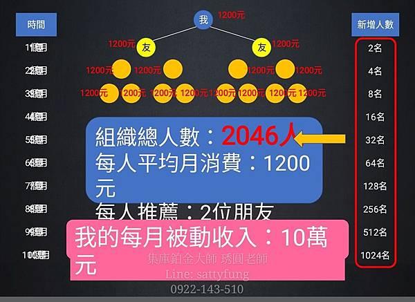 Screenshot_2020-01-02-01-12-00-284_cn.wps.moffice_eng_mh1577899366503.jpg