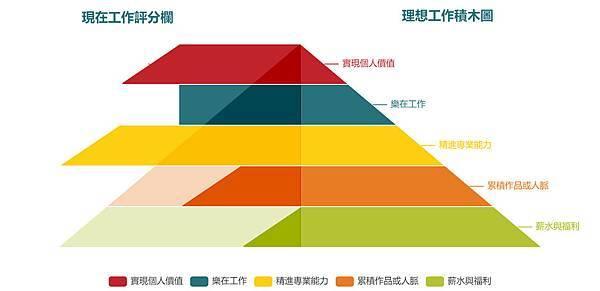 the-5-building-blocks-of-ideal-jobs-score.jpg