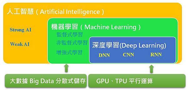 AI_ML_DL.jpg