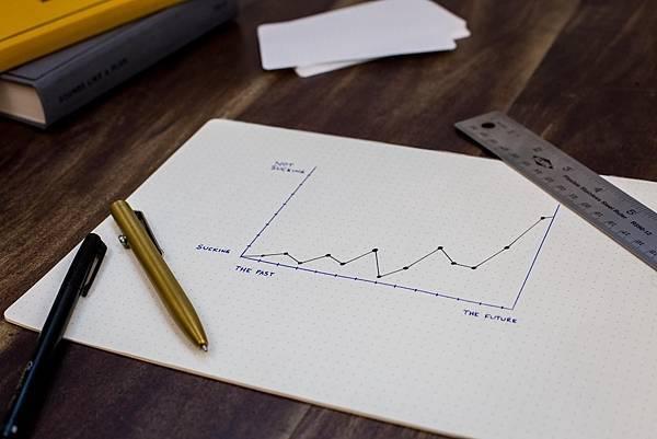 機器學習補充包:十種演算圖表帶你看監督式到非監督式學習!(上)