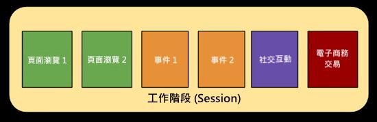 google-session.png