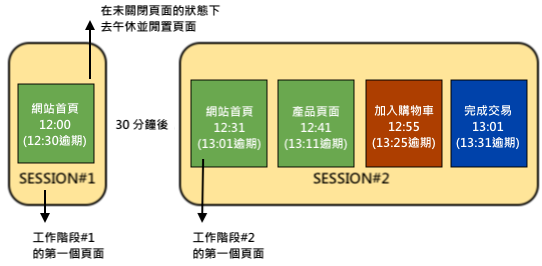 google-session-1.png