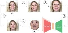 disney-research-deepfake.jpg