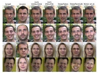 disney-deepfake-vs-deepfacelab-nirkin-deepfakes.jpg