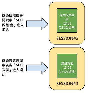 google-session-2.png