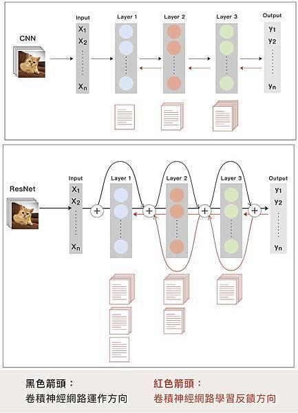 convolutional-neural-network-original-vs-new.jpg