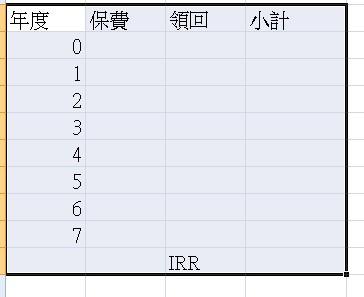 IRR-1