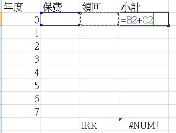 IRR-3