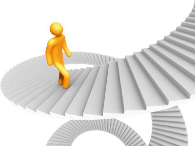 無風險退休規劃步驟