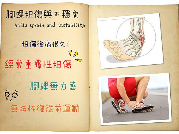 首圖Ankle sprain PNG
