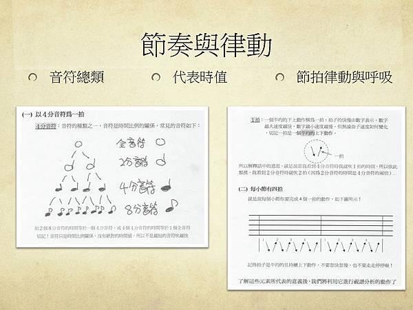 薩克斯風初學課程20121002(第三週)_Page_13