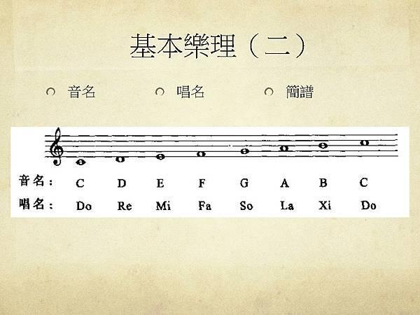 薩克斯風初學課程20121002(第三週)_Page_12